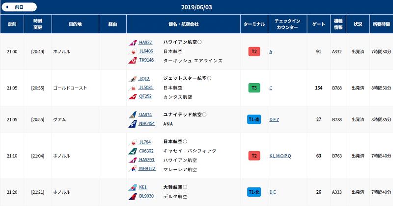 成田国際空港公式WEBサイト