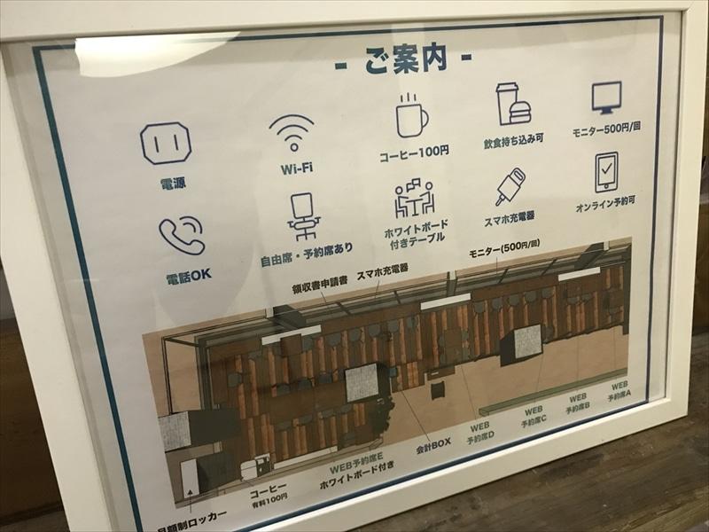 渋谷 コインスペース
