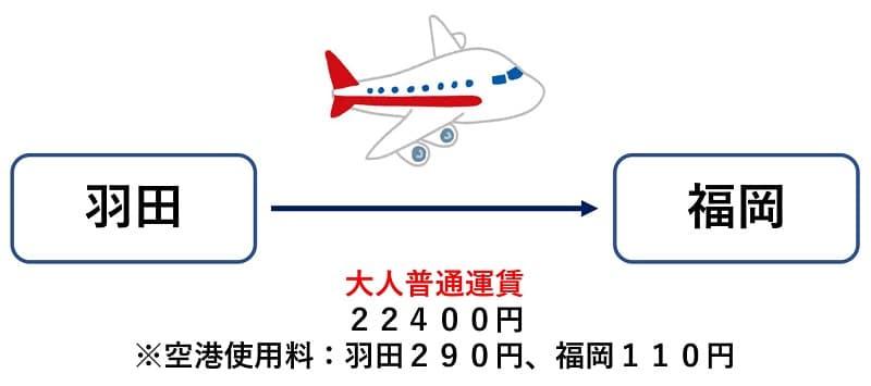 JAL 普通運賃