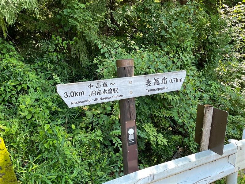 中山道 木曽路 ルート